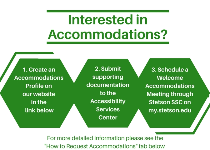 "Interested in Accommodations? 1. Create an Accommodations Profile on our website in the link below. 2. Submit supporting documentation to the Accessibility Services Center. 3. Schedule a Welcome Accommodations Meeting Through Stetson SSC on my.stetson.edu. For more detailed information please see the ""How to Request Accommodations"" tab below."