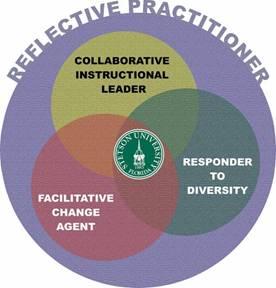 Reflective Practitioner Logo