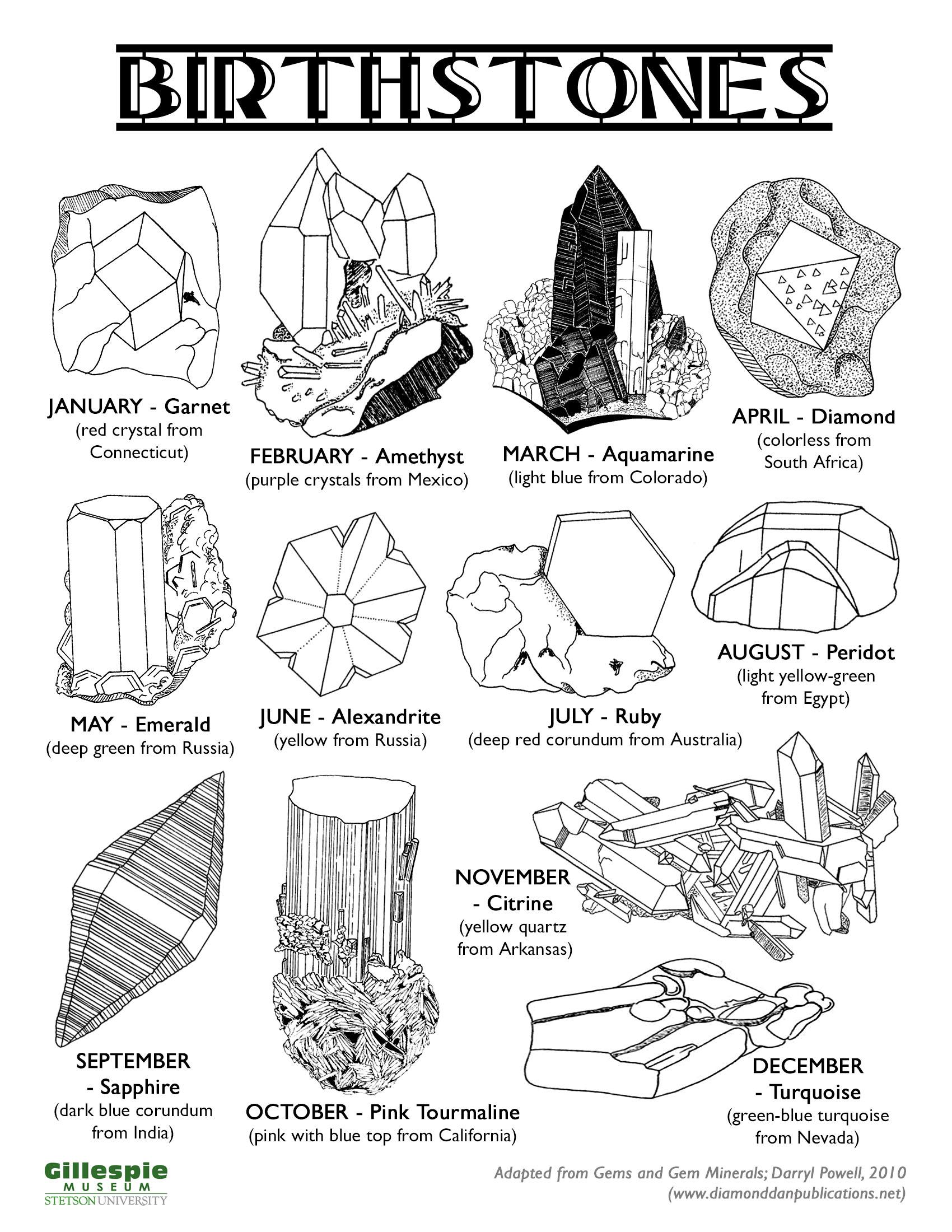 birthstones gem-minerals