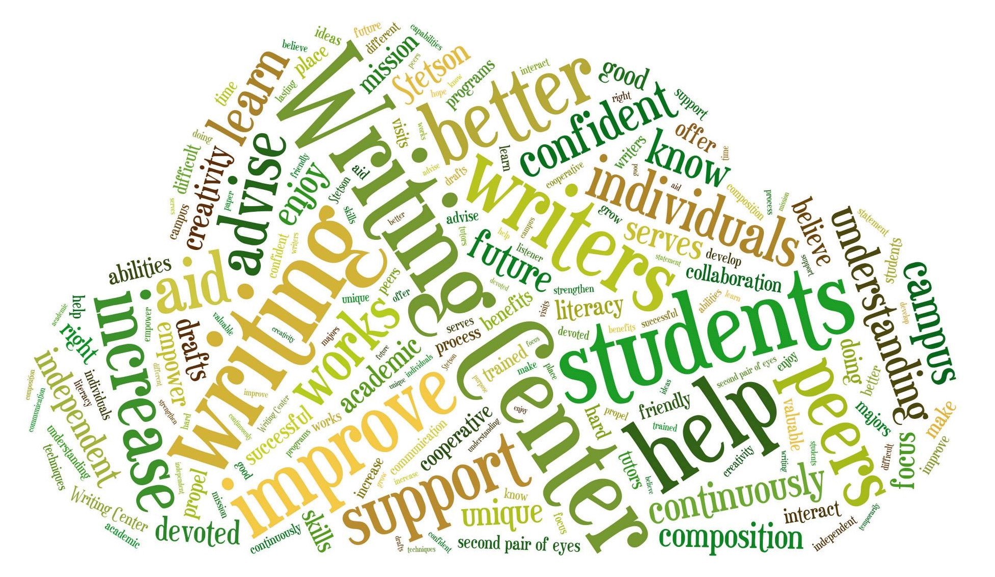 Writing Center Word Cloud